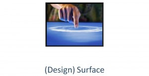 (Design) Surface